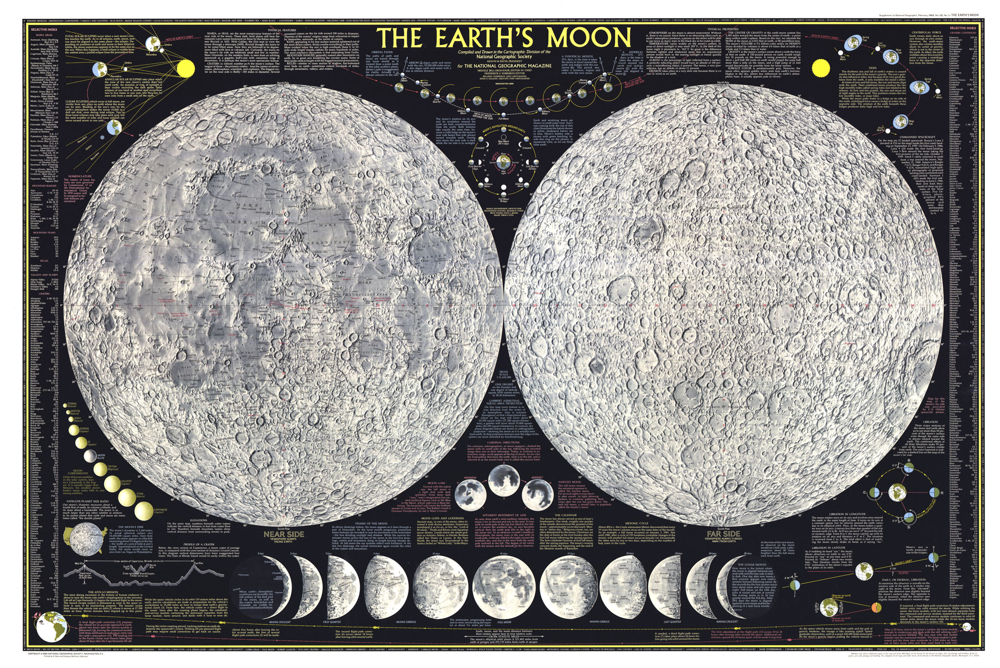 Picture of a map of the moon from 1969
